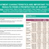 What HIV Treatment Characteristics are Important to the Patient? Results from a Prospective UK Survey
