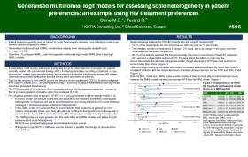 Generalised multinomial logit models for assessing scale heterogeneity in patient preferences: an example using HIV treatment preferences (596)